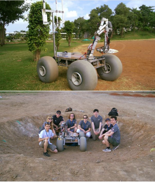The University of Warsaw Rover Team